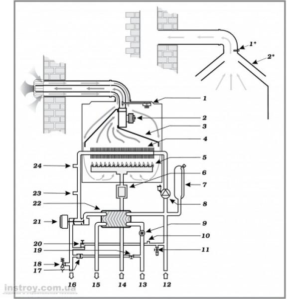 Пластинчатый теплообменник скача теплообменные аппараты екатеринбург цены 585 ярославль